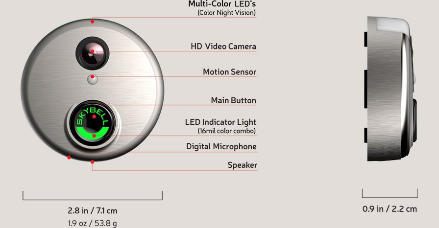 SkyBell HD Specifications